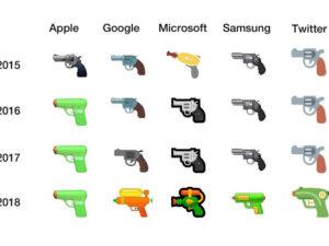 Místo revolveru vodní pistolka? Facebook, Google a Microsoft nahrazují nejkontroverznější emoji