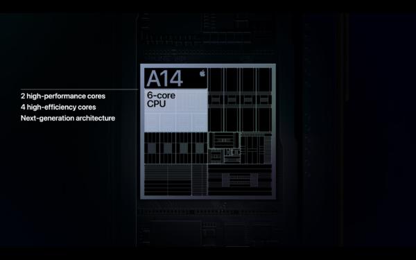 Apple s novým procesorem A14 Bionic předběhl veškerou konkurenci | Český Mac